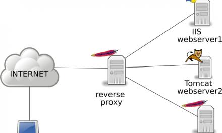How To Use Apache Reverse Proxy with mod_proxy on Ubuntu 16.04