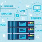 Shared hosting vs vps hosting vs dedicated hosting: Which Hosting solution fits your business?